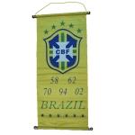 Баннер Бразилия